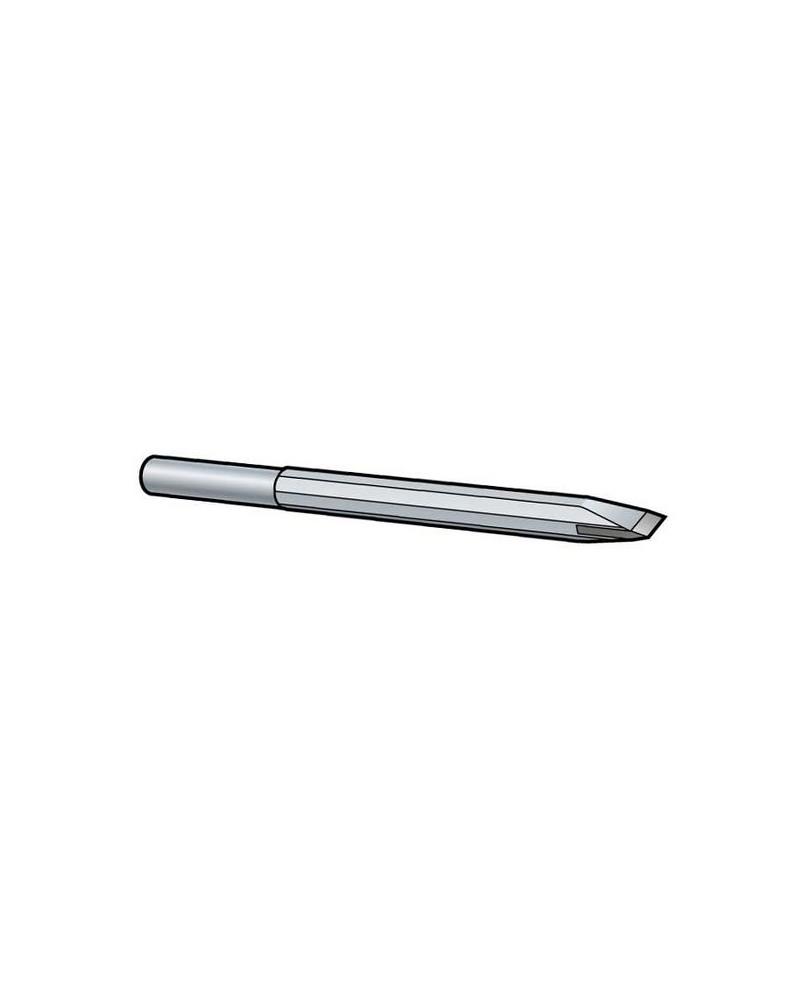 Werken mit dem Taschenmesser